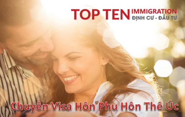 Tien-trinh-bao-lanh-visa-hon-phu-hon-the-Uc.png